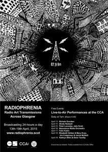 Rphren-poster